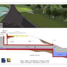 Q&A about the Bridge/Dam